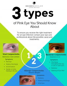 pink eye infog