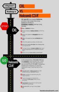 cxl vs holcomb c3-r infog